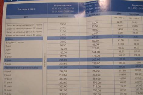 skypass_price